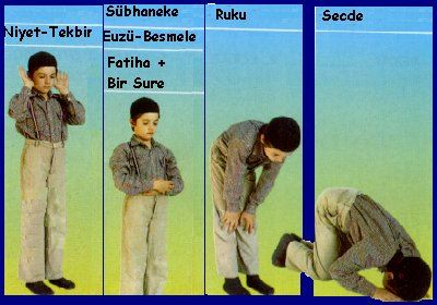 Sabah Namazı Nasıl Kılınır Ve Hangi Dualar Okunur ?